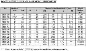2109 Dimensiones