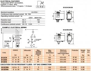 B12C (DATOS TECNICOS)