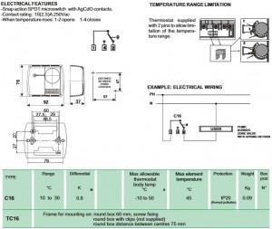 C16 (DATOS TECNICOS)