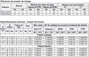 ESPECIFICACIONES TECNICAS 1314