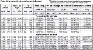 ESPECIFICACIONES TECNICAS 1327