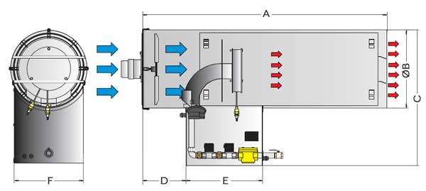 Generadores de aire caliente eqa 61-71 3