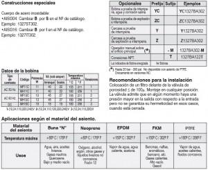 OTROS DATOS DE INTERES 1327