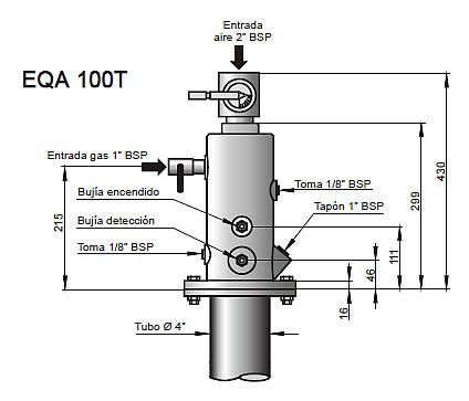Quemador de alta velocidad EQA 100 2
