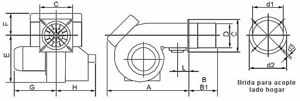 Quemador monotobera - Modelo F-2