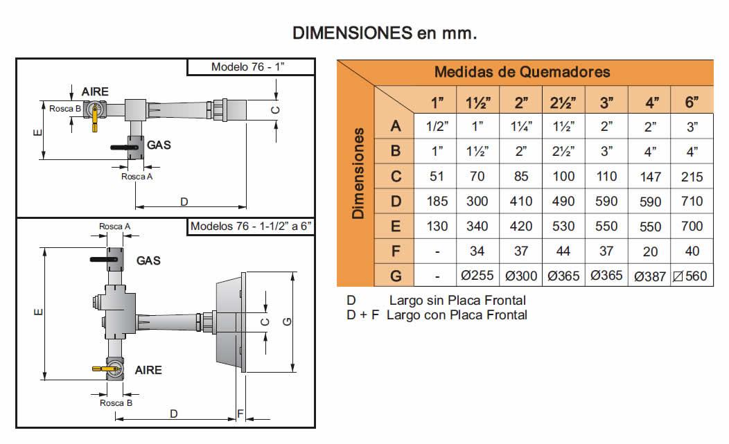 Quemador premezcla 76 - dimensiones