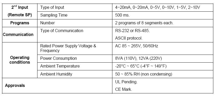 control de temperatura honeywell- dc1010 48x48 hoja tecnica 2